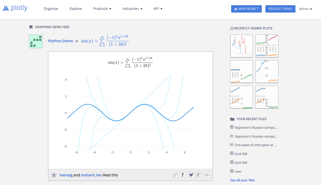 Charting with Plotly - Data Journalism/Visualization